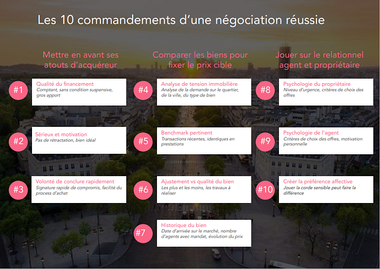10 commandements eBook